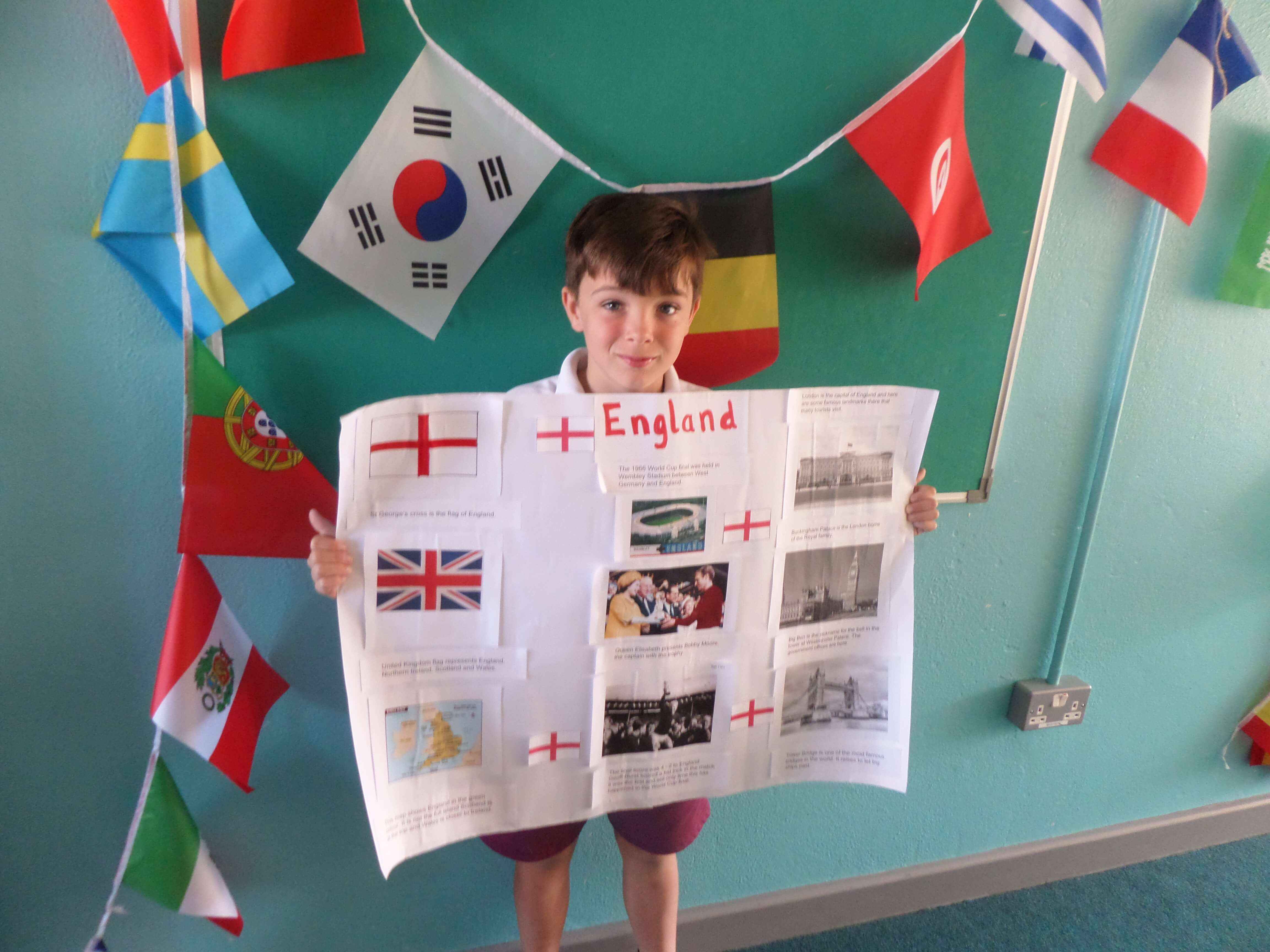 World Cup projects – 2nd class Ms. Harte