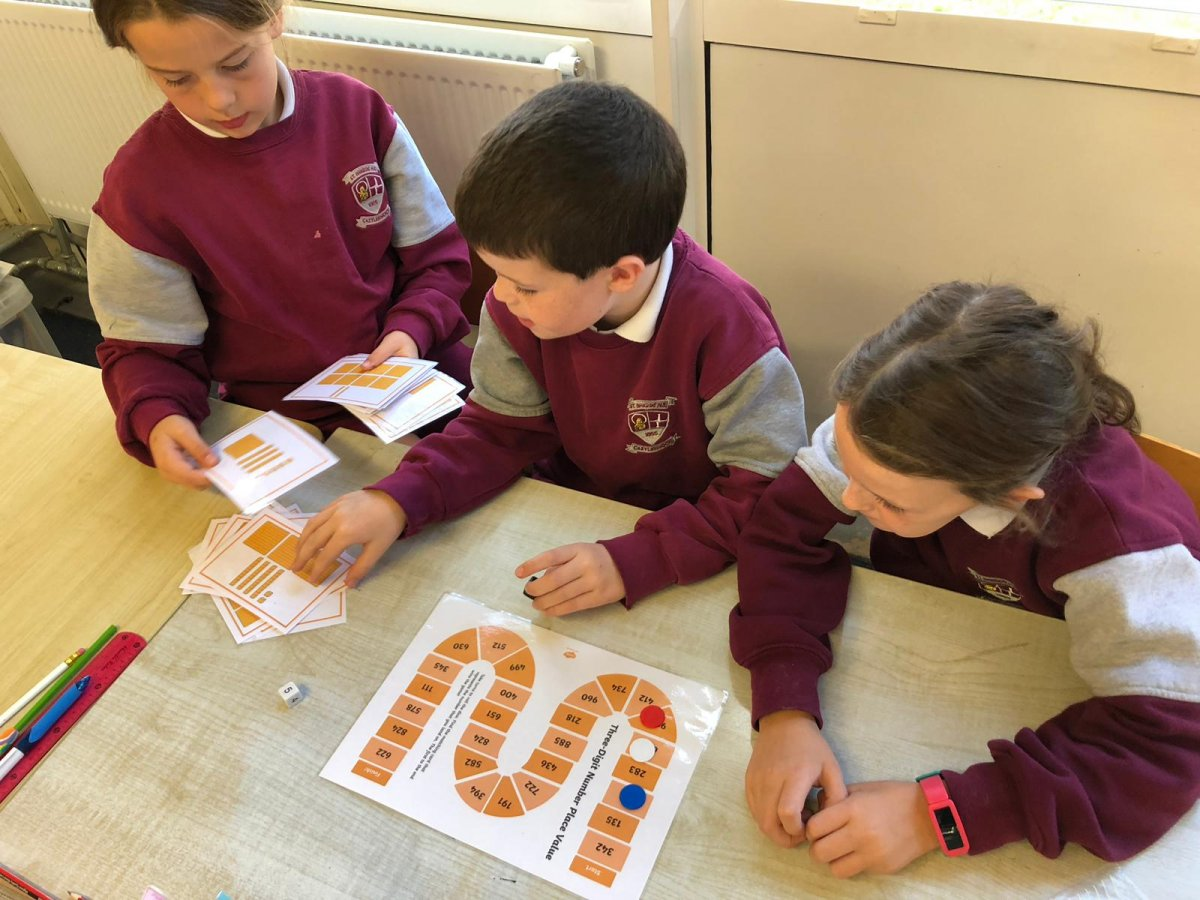Active Learning in 3rd Class
